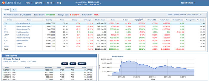 investment portfolio tracker feature list equitystat