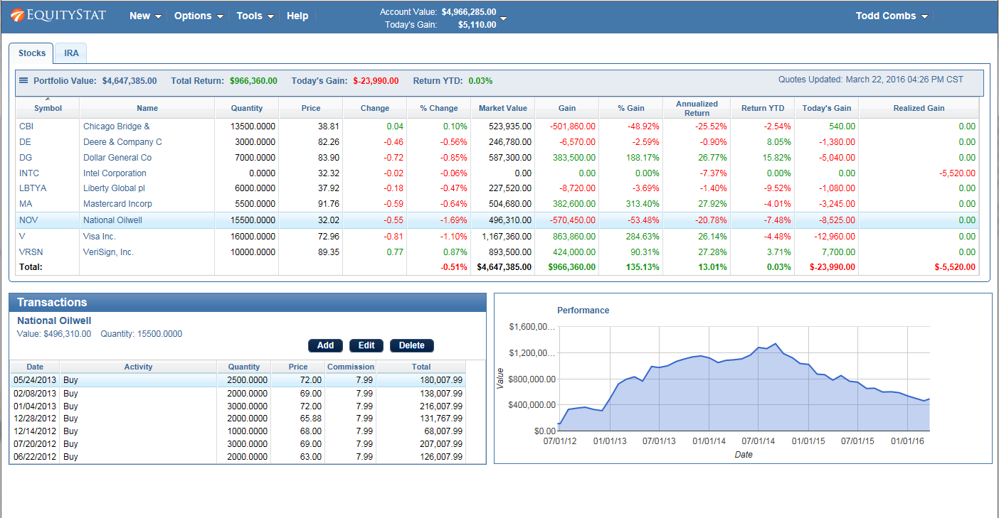 EquityStat Financial Stock Portfolio